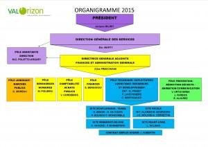 Organigramme ValOrizon